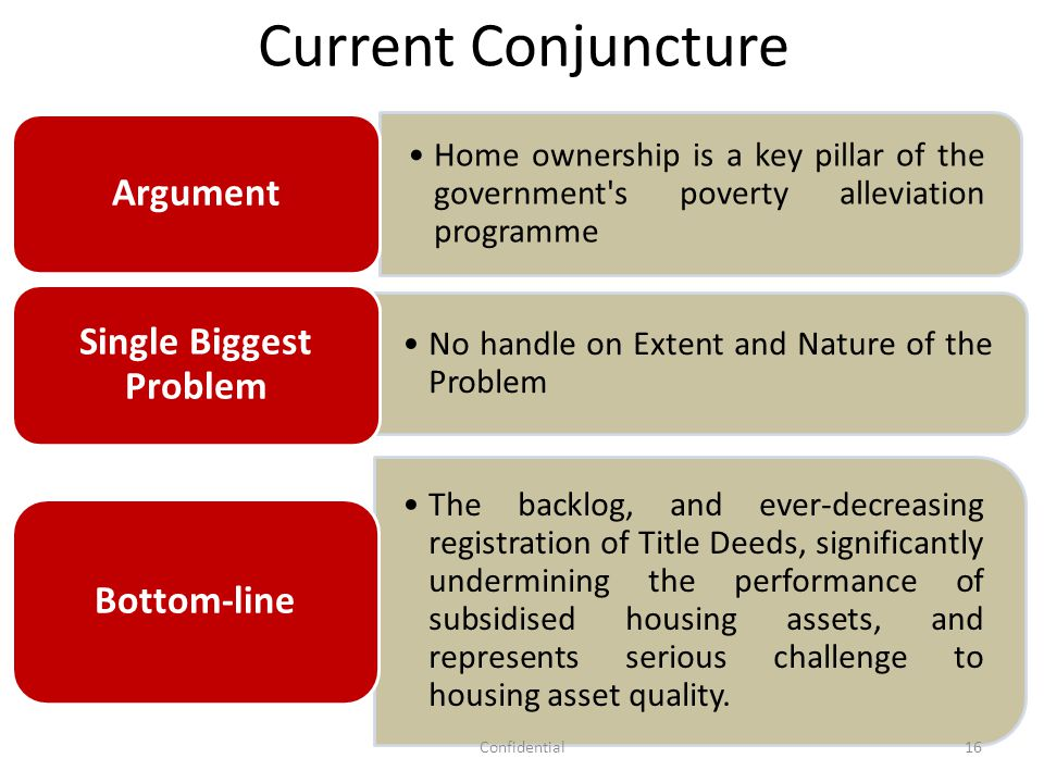 Current Conjuncture Home ownership is a key pillar of the government's poverty alleviation programme Argument The backlog, and ever-decreasing registr