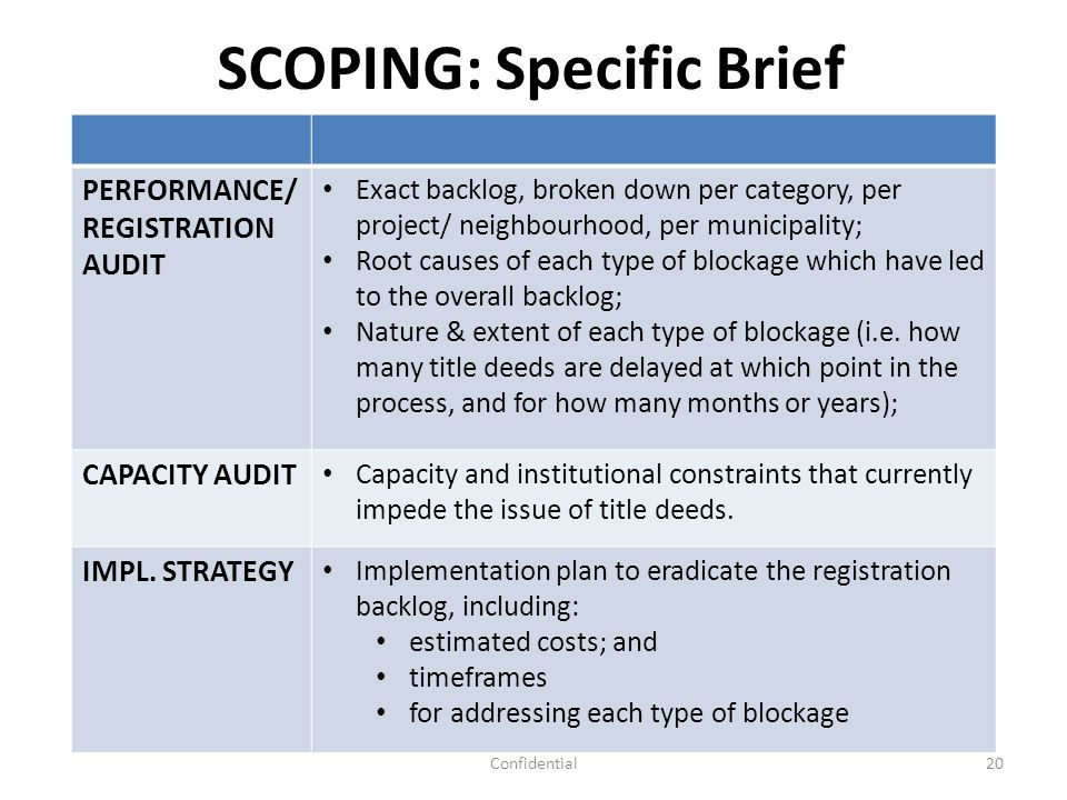 SCOPING: Specific Brief PERFORMANCE/ REGISTRATION AUDIT Exact backlog, broken down per category, per project/ neighbourhood, per municipality; Root ca