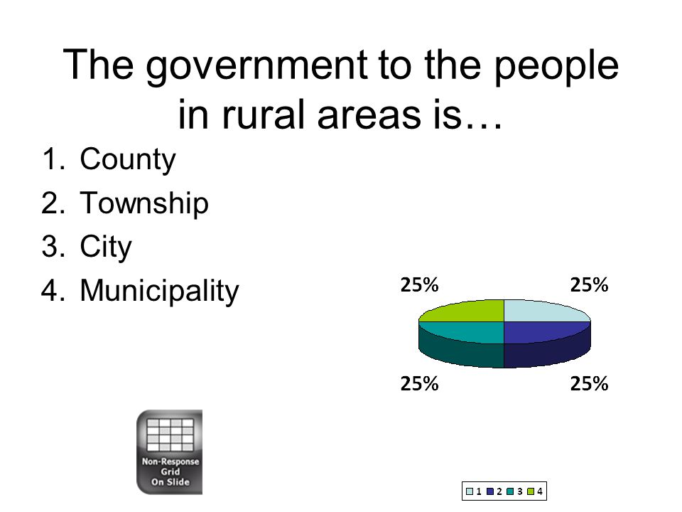 The government to the people in rural areas is… 1.County 2.Township 3.City 4.Municipality