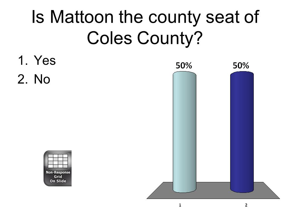Is Mattoon the county seat of Coles County 1.Yes 2.No