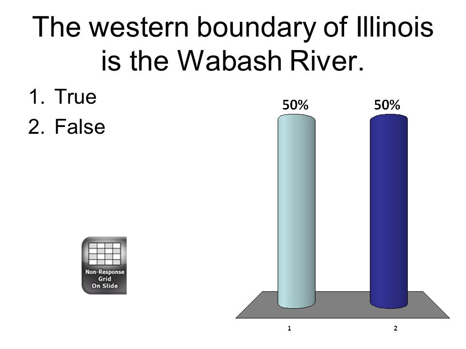 The western boundary of Illinois is the Wabash River. 1.True 2.False