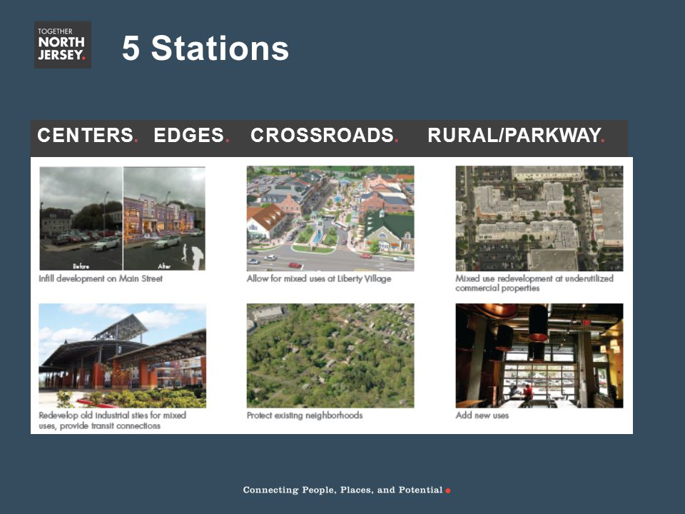 5 Stations CENTERS.EDGES.CROSSROADS.RURAL/PARKWAY.