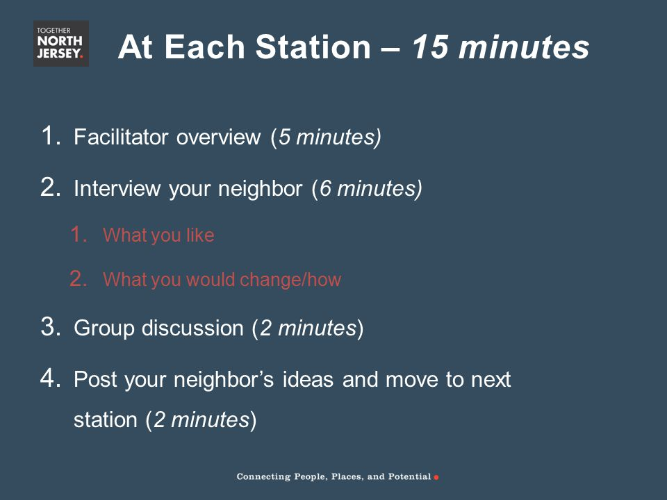 At Each Station – 15 minutes 1.Facilitator overview (5 minutes) 2.