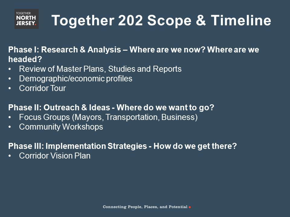 Together 202 Scope & Timeline Phase I: Research & Analysis – Where are we now.