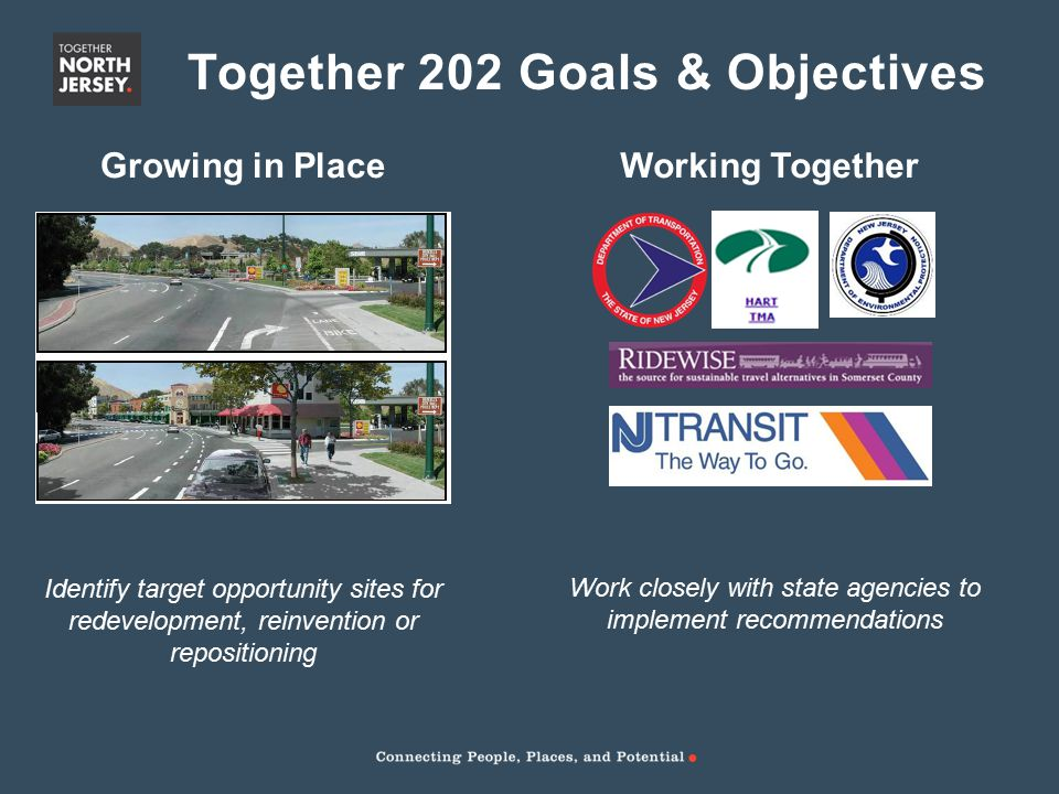 Growing in PlaceWorking Together Identify target opportunity sites for redevelopment, reinvention or repositioning Work closely with state agencies to implement recommendations Together 202 Goals & Objectives