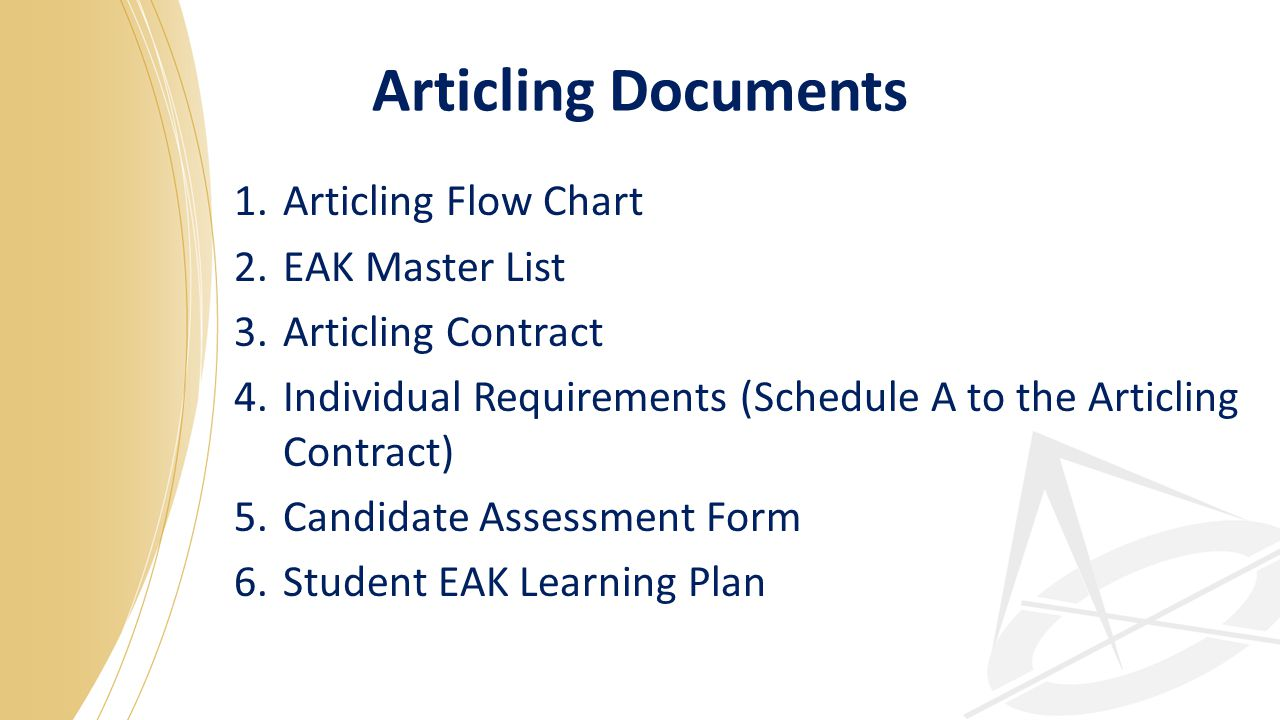 Articling Documents 1.Articling Flow Chart 2.EAK Master List 3.Articling Contract 4.Individual Requirements (Schedule A to the Articling Contract) 5.Candidate Assessment Form 6.Student EAK Learning Plan