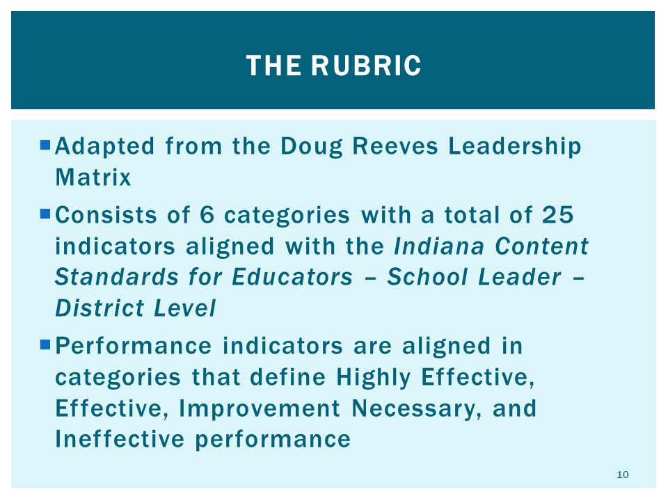  Adapted from the Doug Reeves Leadership Matrix  Consists of 6 categories with a total of 25 indicators aligned with the Indiana Content Standards for Educators – School Leader – District Level  Performance indicators are aligned in categories that define Highly Effective, Effective, Improvement Necessary, and Ineffective performance THE RUBRIC 10