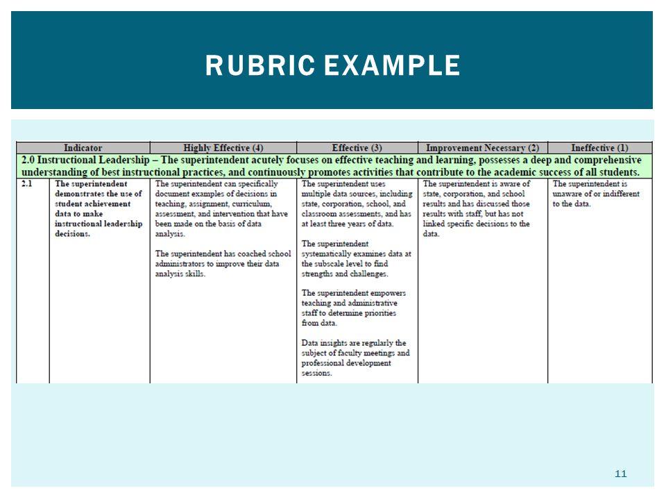 RUBRIC EXAMPLE 11