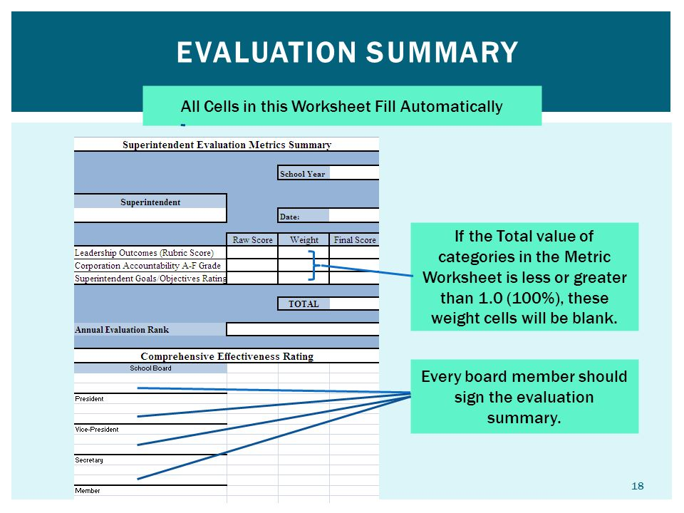 EVALUATION SUMMARY All Cells in this Worksheet Fill Automatically If the Total value of categories in the Metric Worksheet is less or greater than 1.0 (100%), these weight cells will be blank.