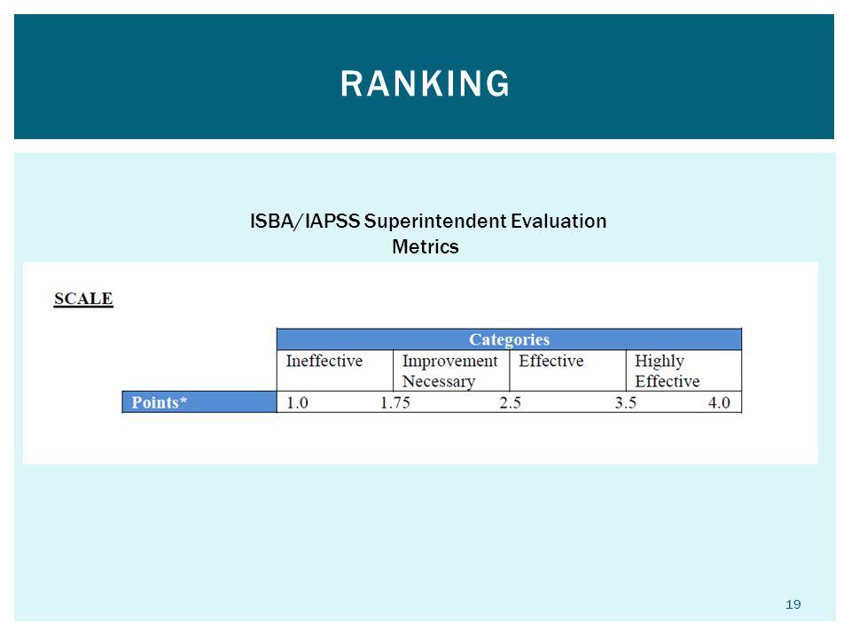 RANKING ISBA/IAPSS Superintendent Evaluation Metrics 19