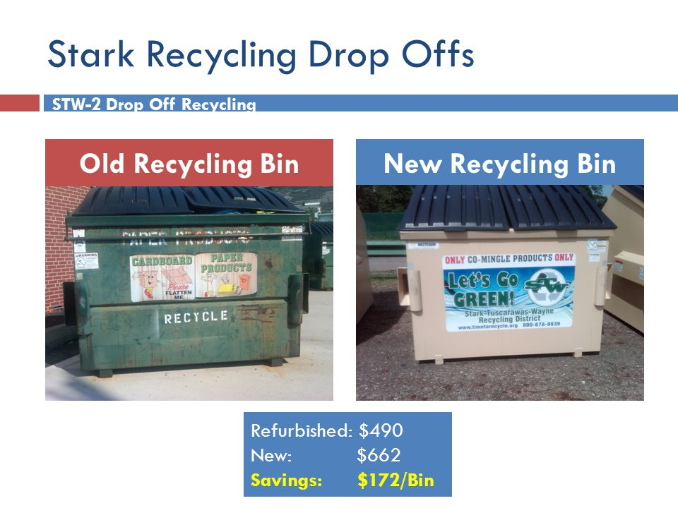 Stark Recycling Drop Offs Old Recycling BinNew Recycling Bin STW-2 Drop Off Recycling Refurbished: $490 New: $662 Savings: $172/Bin