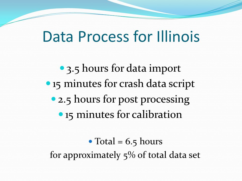 Data Process for Illinois 3.5 hours for data import 15 minutes for crash data script 2.5 hours for post processing 15 minutes for calibration Total = 6.5 hours for approximately 5% of total data set