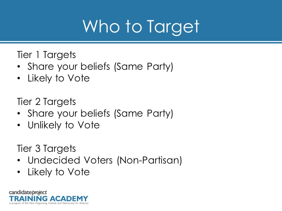 Who to Target Tier 1 Targets Share your beliefs (Same Party) Likely to Vote Tier 2 Targets Share your beliefs (Same Party) Unlikely to Vote Tier 3 Targets Undecided Voters (Non-Partisan) Likely to Vote