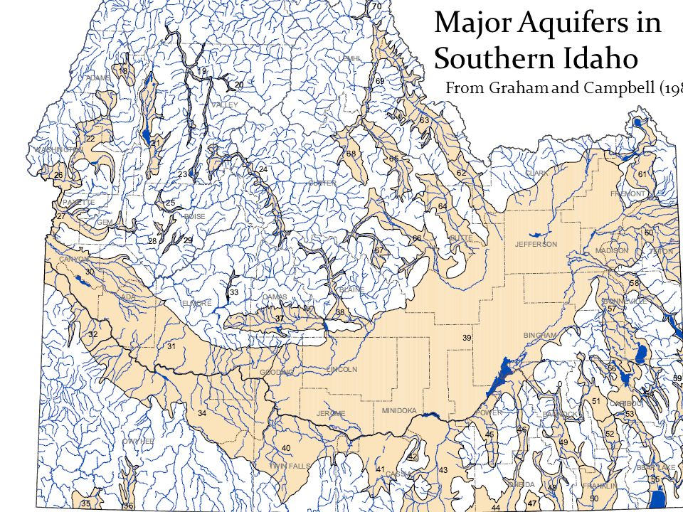 Major Aquifers in Southern Idaho From Graham and Campbell (1981)