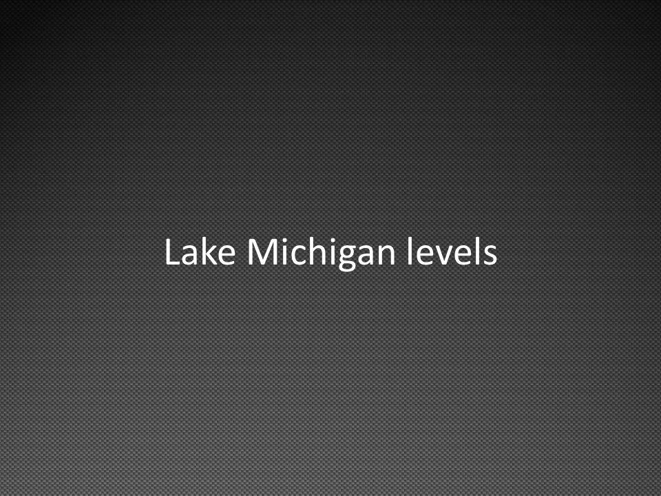 Lake Michigan levels