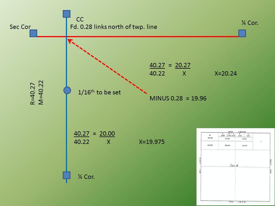 CC Sec Cor ¼ Cor. 1/16 th to be set R=40.27 M=40.22 Fd.