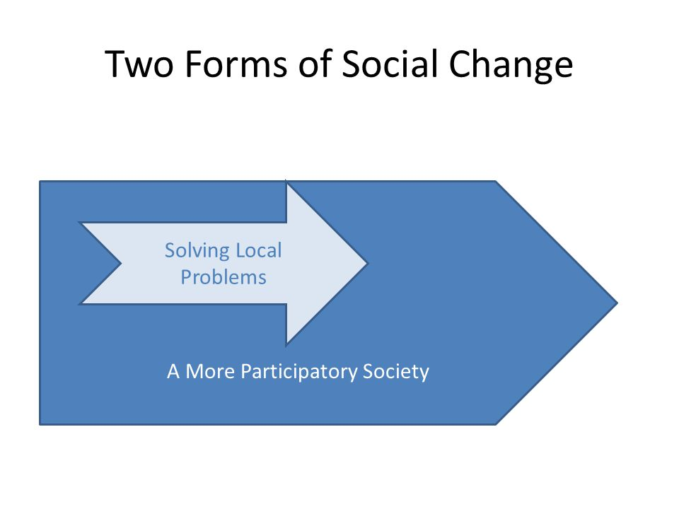 Two Forms of Social Change A More Participatory Society Solving Local Problems