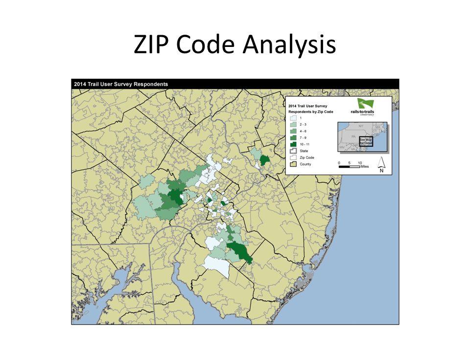 ZIP Code Analysis