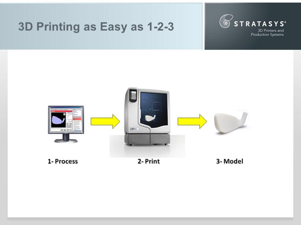 3D Printing as Easy as 1-2-3