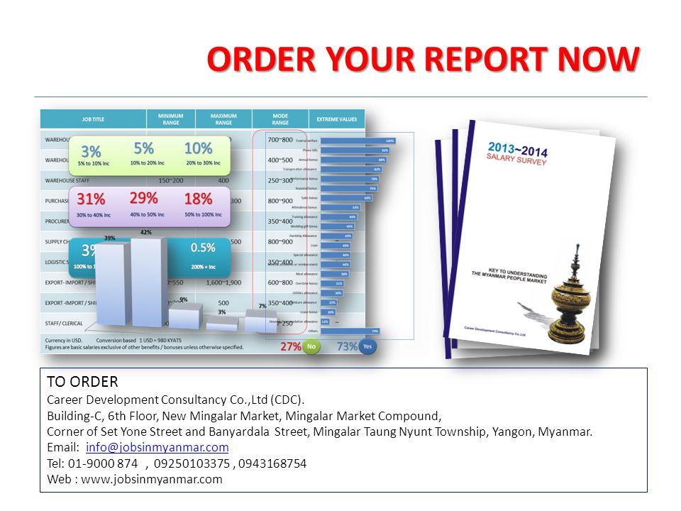 ORDER YOUR REPORT NOW TO ORDER Career Development Consultancy Co.,Ltd (CDC).
