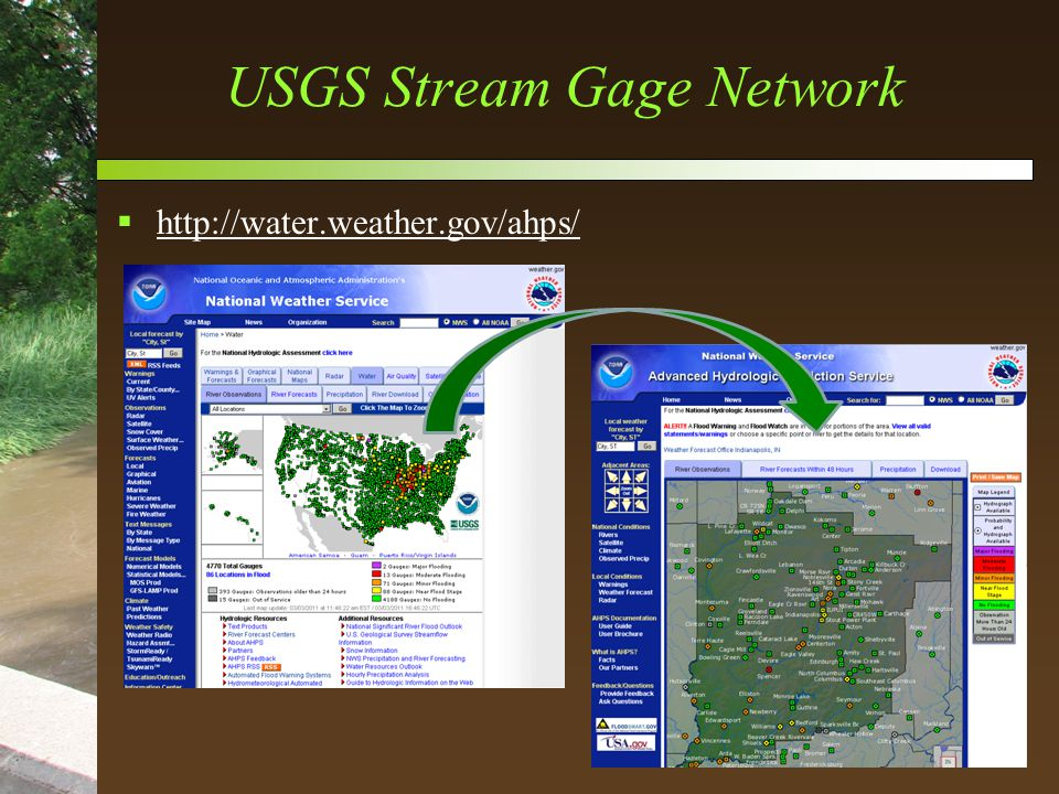 USGS Stream Gage Network  http://water.weather.gov/ahps/ http://water.weather.gov/ahps/