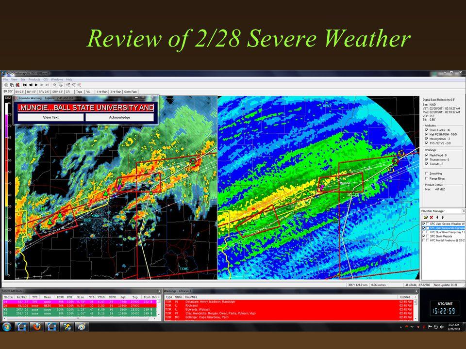 USGS Stream Gage Network  http://water.weather.gov/ahps/ http://water.weather.gov/ahps/