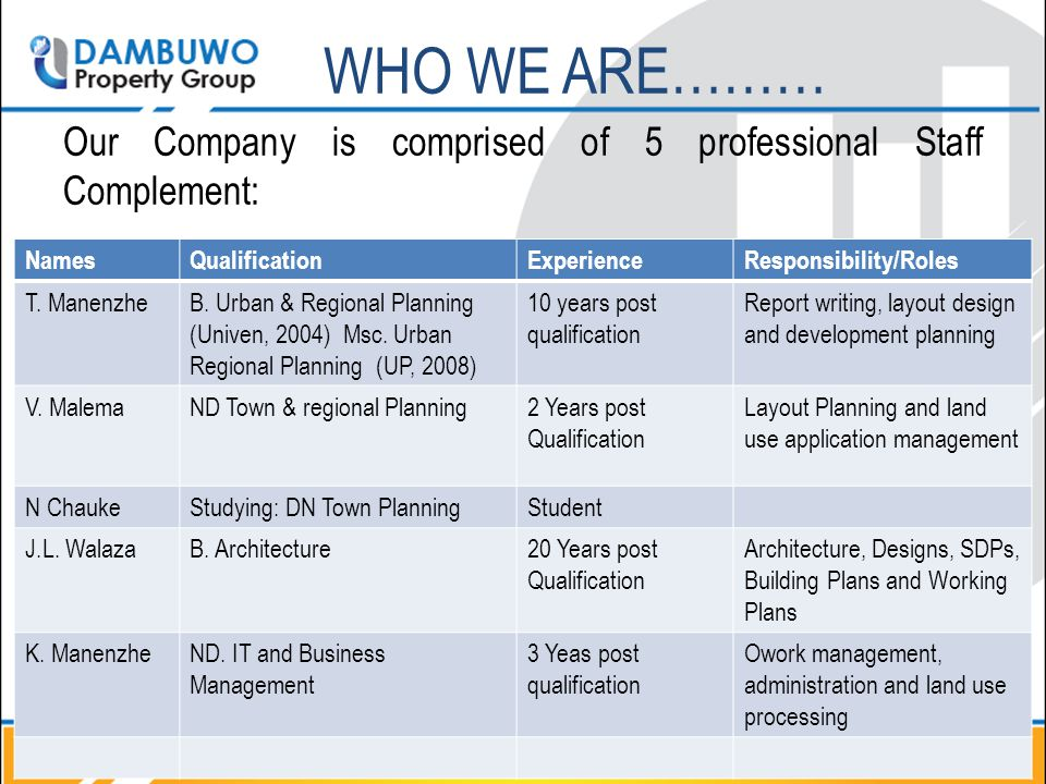 WHO WE ARE……… Our Company is comprised of 5 professional Staff Complement: 1.Mr.