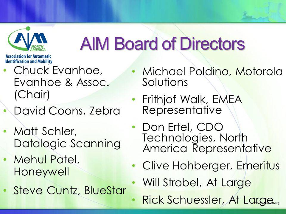 www.aim-na.org AIM Board of Directors Chuck Evanhoe, Evanhoe & Assoc.
