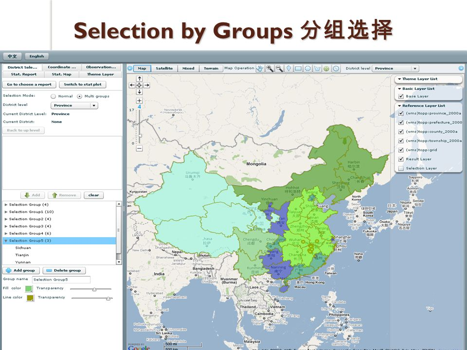 Selection by Groups 分组选择