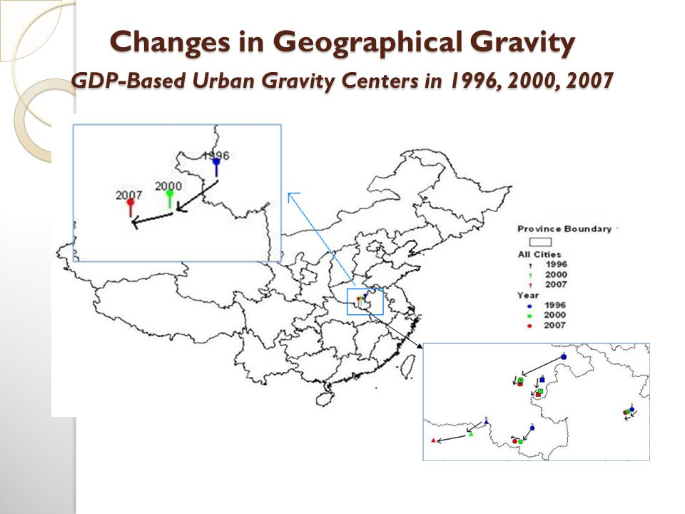 Changes in Geographical Gravity GDP-Based Urban Gravity Centers in 1996, 2000, 2007