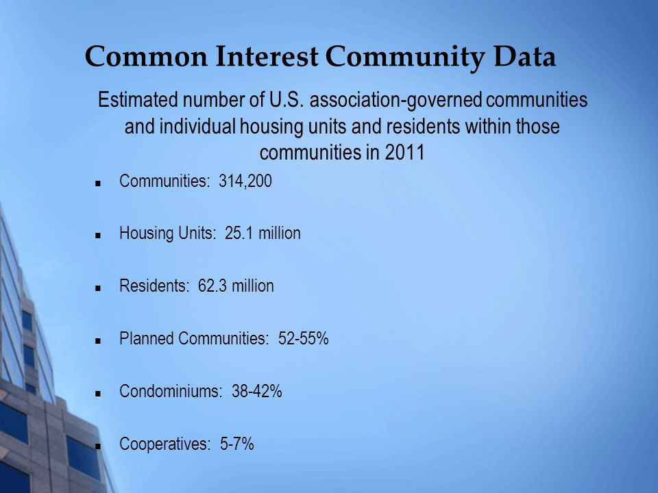 Common Interest Community Data Estimated number of U.S.