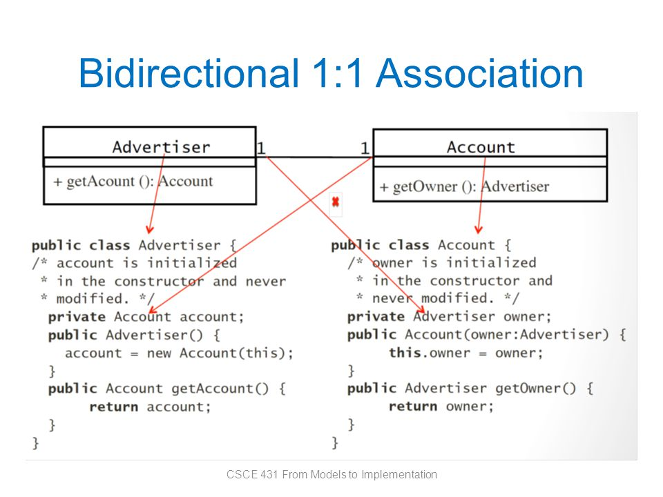Bidirectional 1:1 Association CSCE 431 From Models to Implementation