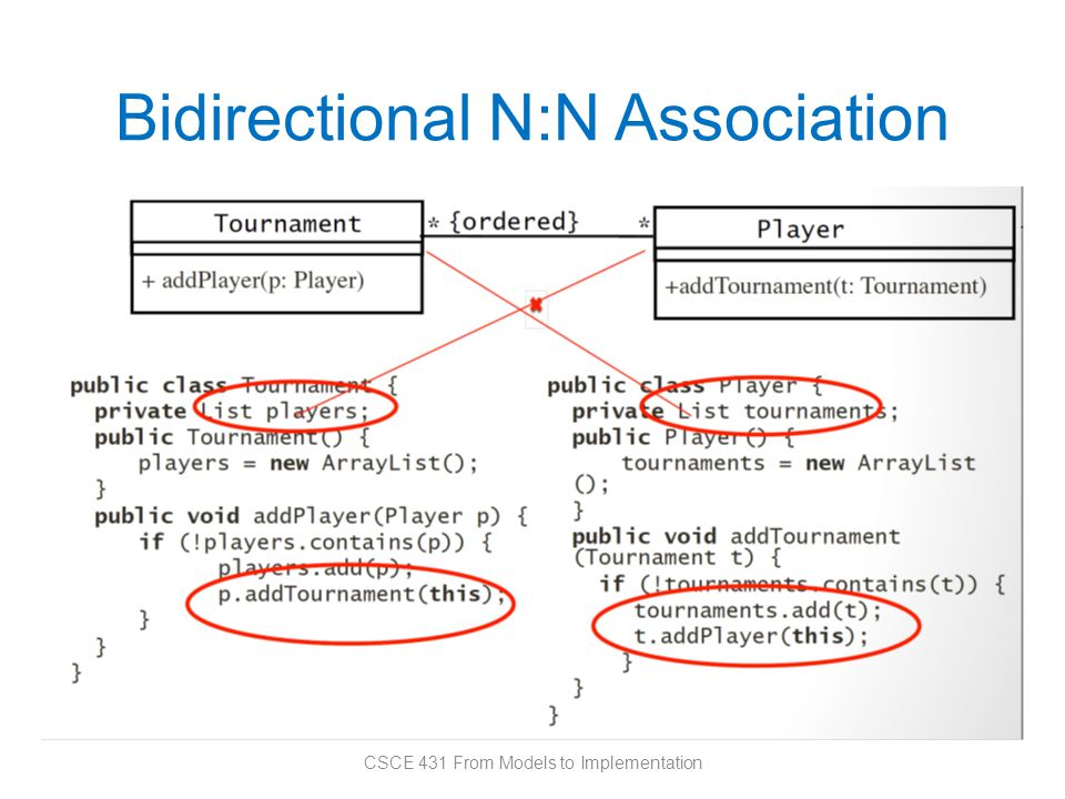 Bidirectional N:N Association CSCE 431 From Models to Implementation