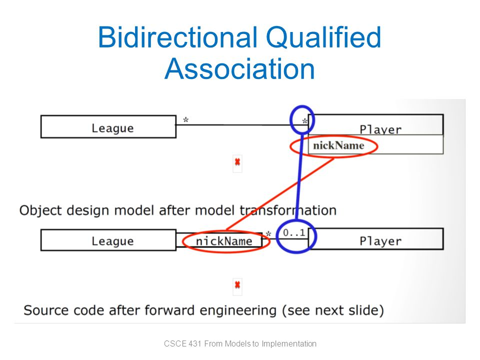 Bidirectional Qualified Association CSCE 431 From Models to Implementation