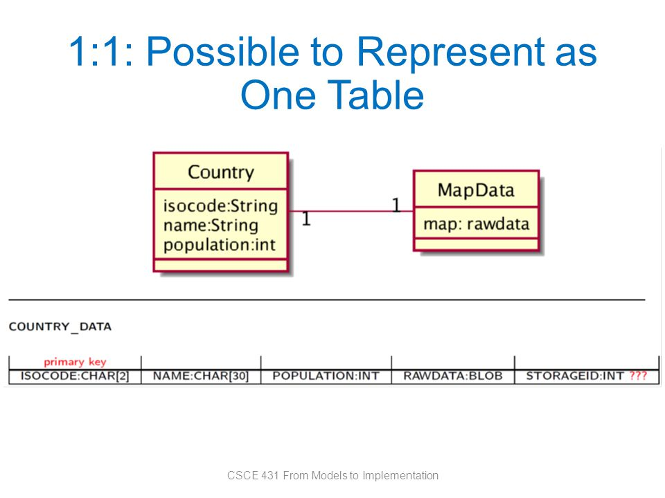 1:1: Possible to Represent as One Table CSCE 431 From Models to Implementation
