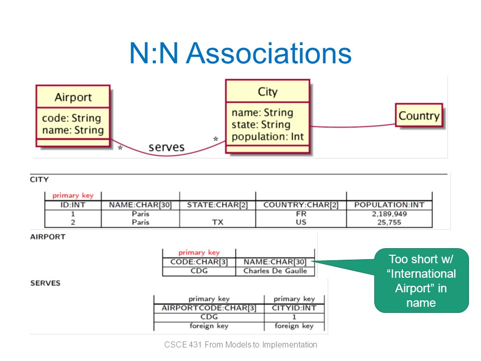 N:N Associations CSCE 431 From Models to Implementation Too short w/ International Airport in name