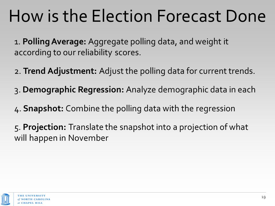 How is the Election Forecast Done 1. Polling Average: Aggregate polling data, and weight it according to our reliability scores. 2. Trend Adjustment: