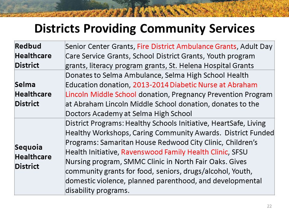 Districts Providing Community Services Redbud Healthcare District Senior Center Grants, Fire District Ambulance Grants, Adult Day Care Service Grants, School District Grants, Youth program grants, literacy program grants, St.