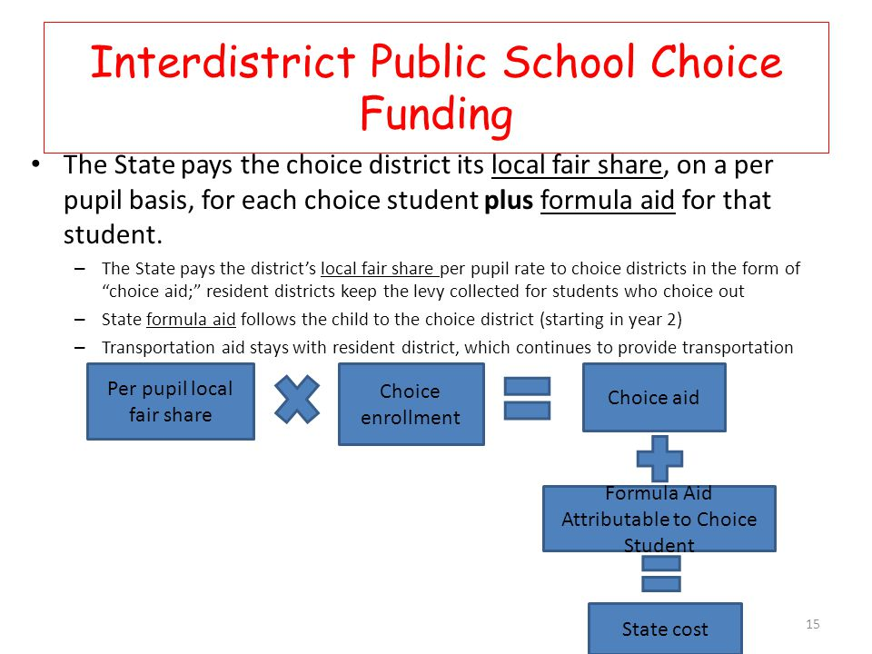 The State pays the choice district its local fair share, on a per pupil basis, for each choice student plus formula aid for that student.