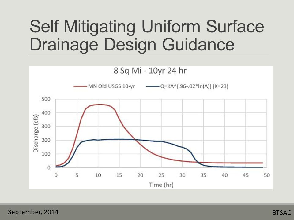 September, 2014 BTSAC Self Mitigating Uniform Surface Drainage Design Guidance