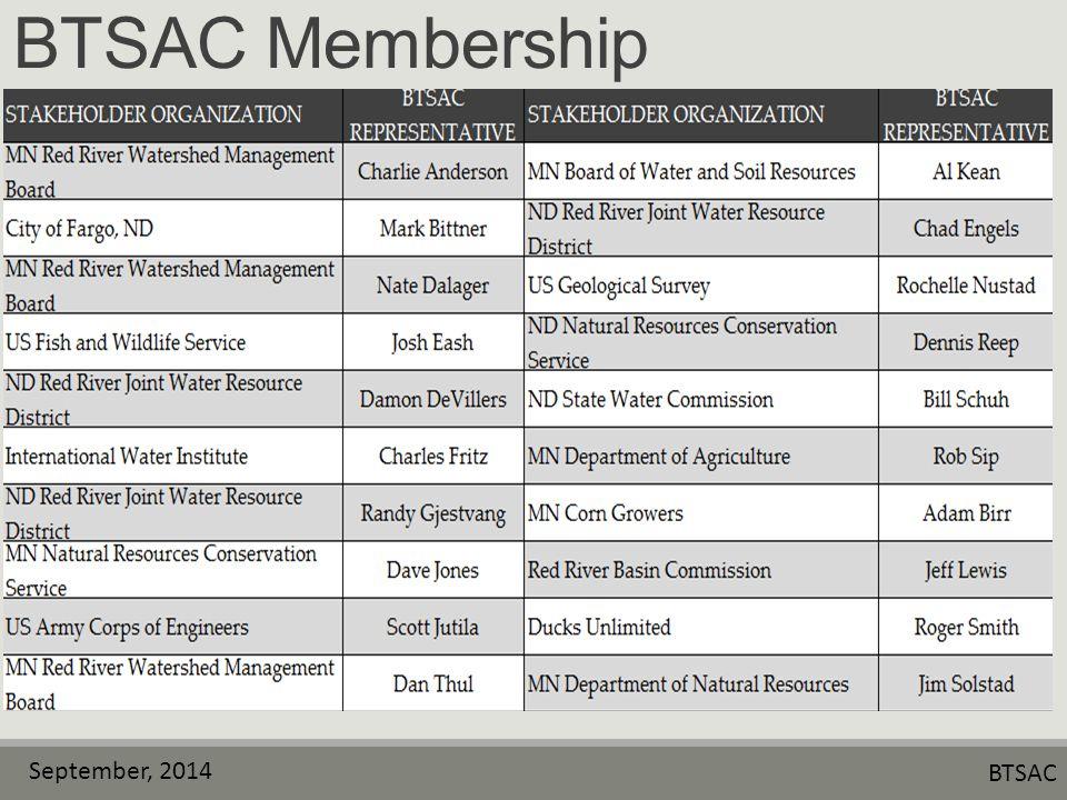 September, 2014 BTSAC BTSAC Membership