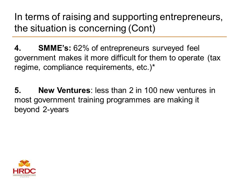 In terms of raising and supporting entrepreneurs, the situation is concerning (Cont) 4.SMME's: 62% of entrepreneurs surveyed feel government makes it more difficult for them to operate (tax regime, compliance requirements, etc.)* 5.New Ventures: less than 2 in 100 new ventures in most government training programmes are making it beyond 2-years