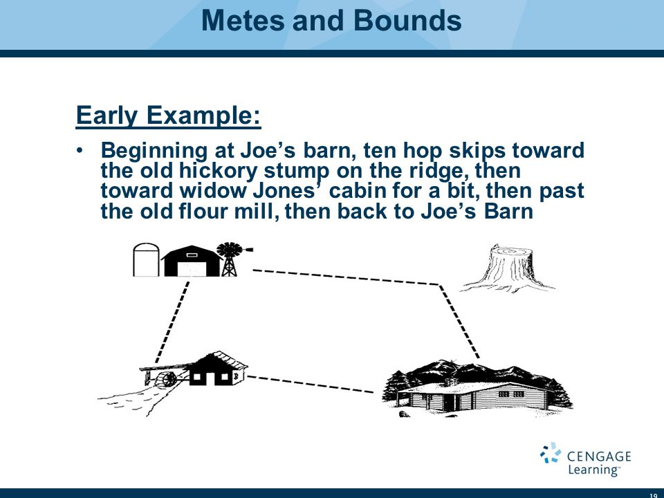 Metes and Bounds Early Example: Beginning at Joe's barn, ten hop skips toward the old hickory stump on the ridge, then toward widow Jones' cabin for a