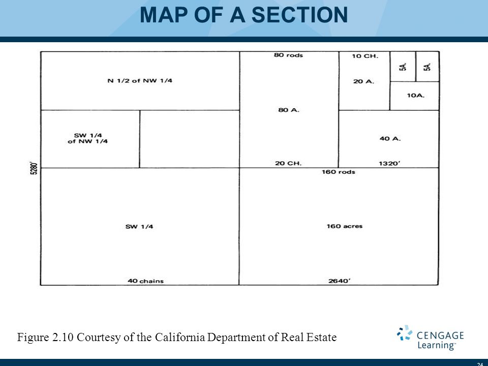 MAP OF A SECTION 24 Figure 2.10 Courtesy of the California Department of Real Estate
