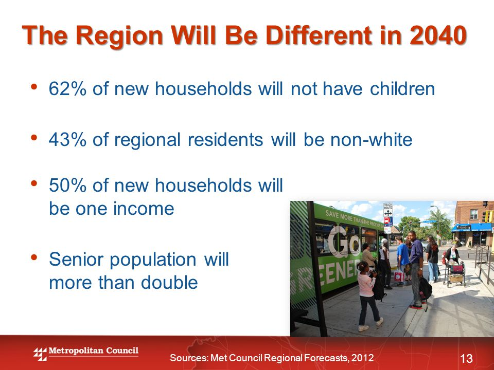 The Region Will Be Different in 2040 13 62% of new households will not have children 43% of regional residents will be non-white 50% of new households
