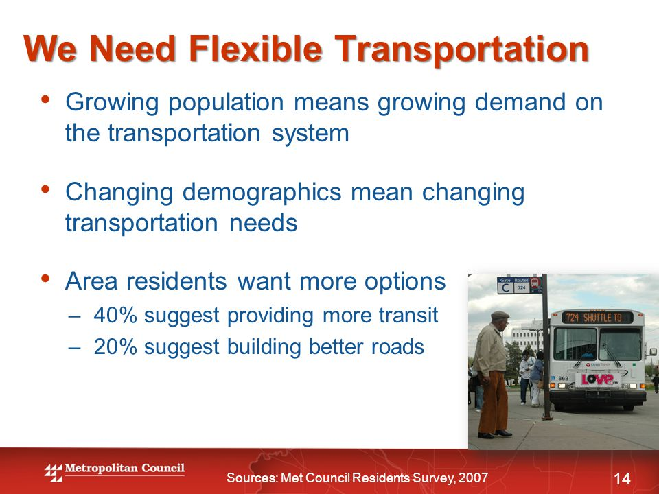 We Need Flexible Transportation 14 Growing population means growing demand on the transportation system Changing demographics mean changing transportation needs Area residents want more options –40% suggest providing more transit –20% suggest building better roads Sources: Met Council Residents Survey, 2007