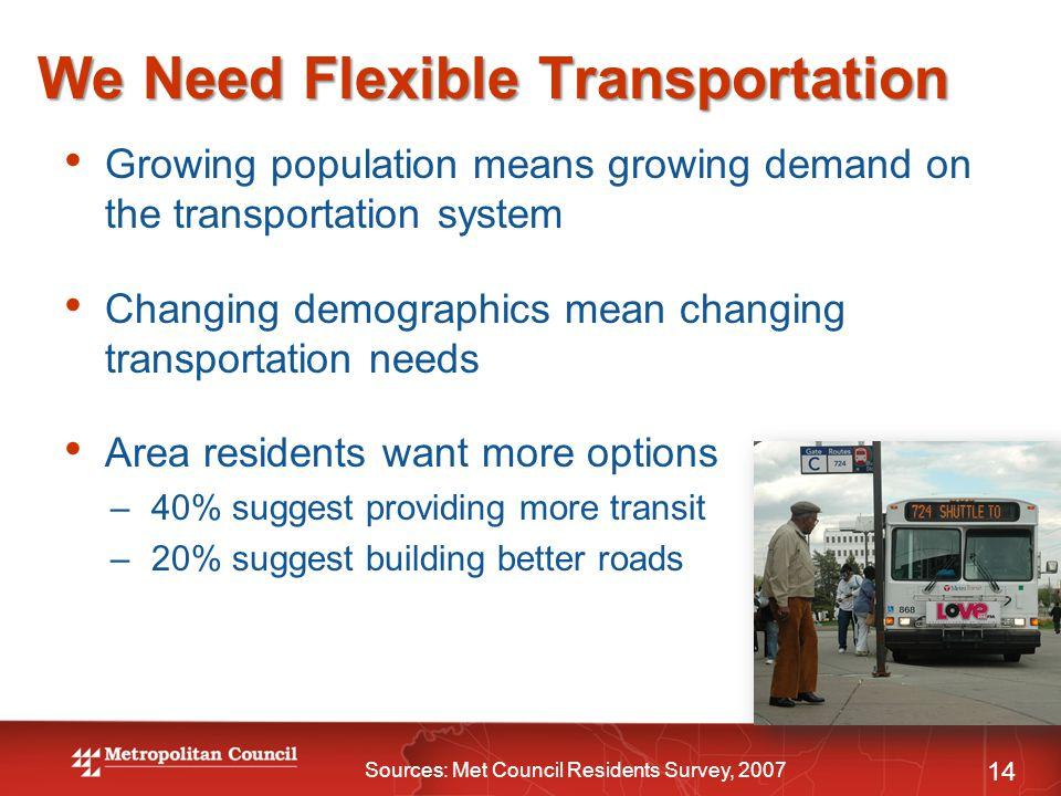 We Need Flexible Transportation 14 Growing population means growing demand on the transportation system Changing demographics mean changing transporta