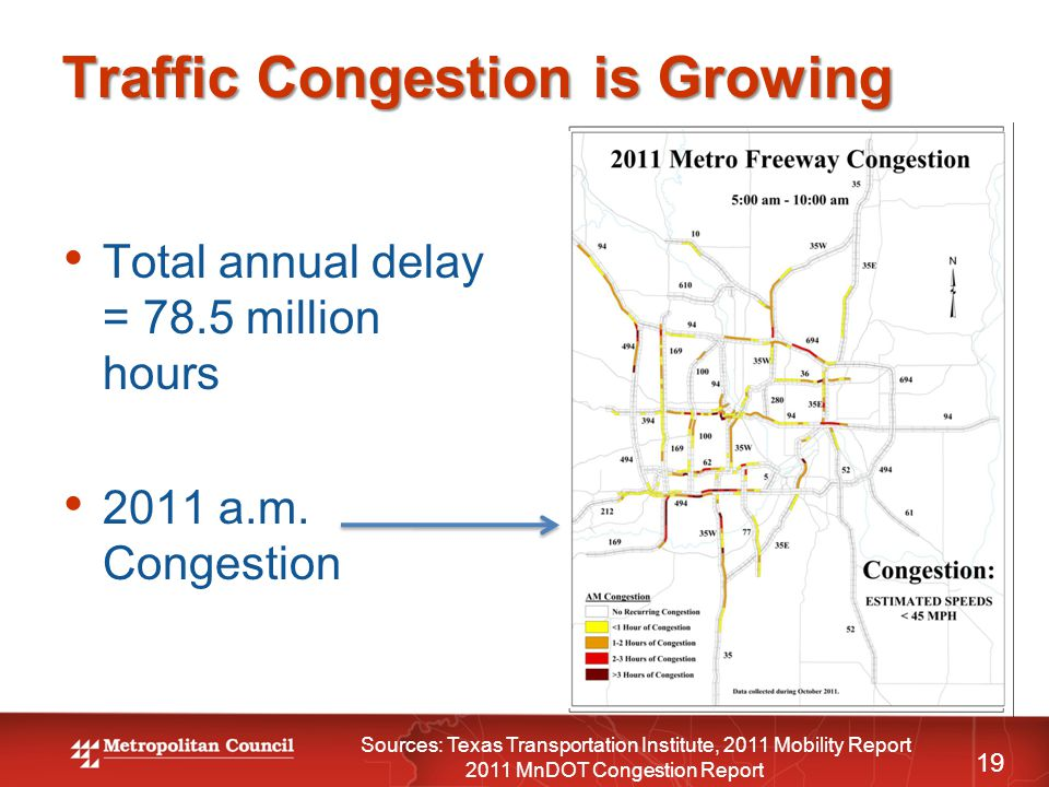 Traffic Congestion is Growing Total annual delay = 78.5 million hours 2011 a.m. Congestion 19 Sources: Texas Transportation Institute, 2011 Mobility R