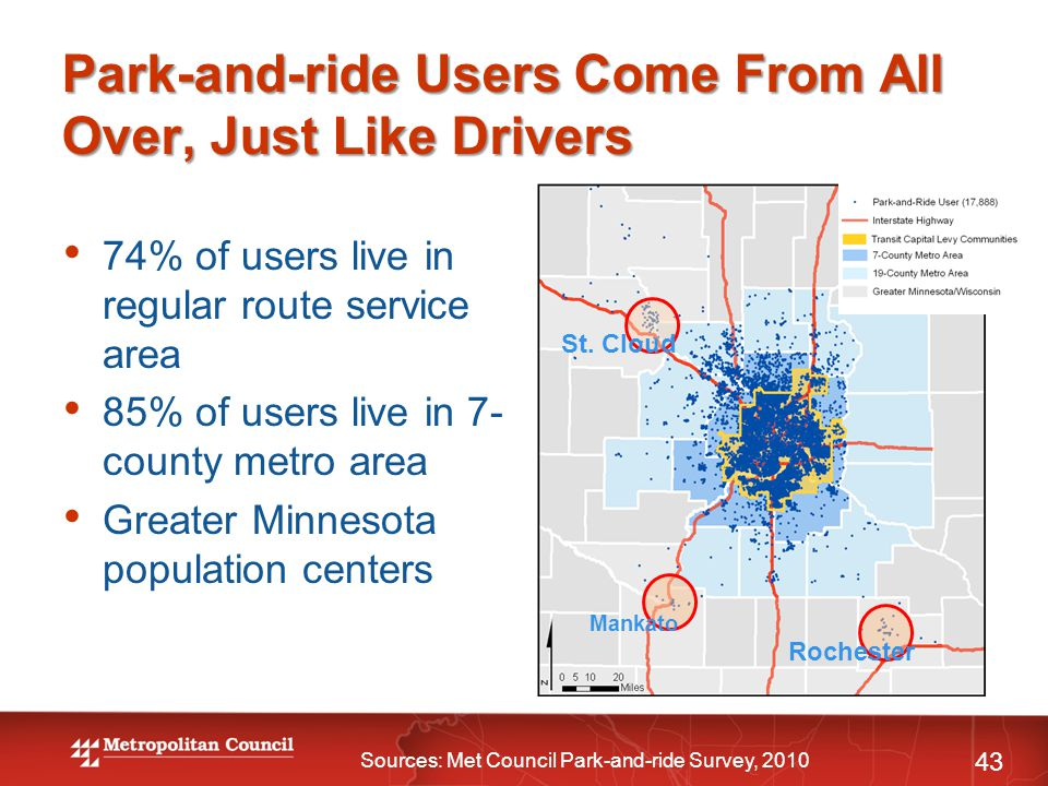 Park-and-ride Users Come From All Over, Just Like Drivers 74% of users live in regular route service area 85% of users live in 7- county metro area Greater Minnesota population centers St.