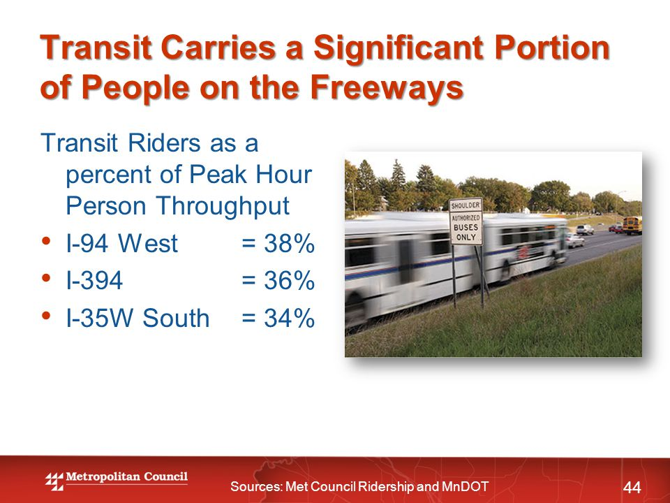 Transit Carries a Significant Portion of People on the Freeways Transit Riders as a percent of Peak Hour Person Throughput I-94 West = 38% I-394 = 36% I-35W South = 34% 44 Sources: Met Council Ridership and MnDOT